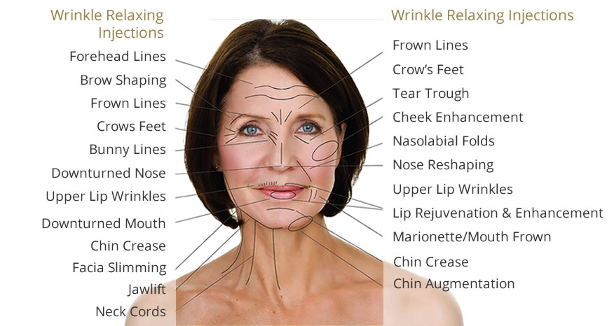 cosmetic-treatments